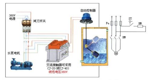 UQX系列 悬挂式浮球液位开关 不锈钢浮球